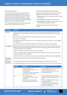 Subject-Update-2-Developing-literacy-in-science.pdf