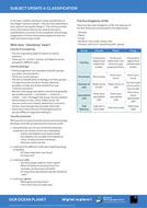 Subject-Update-4-Classification.pdf