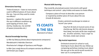 Music-Topic-Brainstorm-Examples-Y1-and-Y5-TES-Fran-Carpenter.pdf