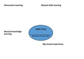Brainstorm-Sheet-For-Musical-Topic-Ideas-TES-Fran-Carpenter.pdf