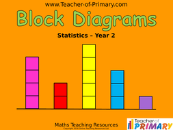 block diagrams - statistics - year 2 (powerpoint and worksheets) | teaching  resources  tes