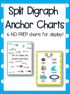 Split Digraph Anchor Charts - Classroom Display - NO PREP Posters!