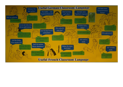 Modern Language Classroom Displays ~ Wall display target language for daily classroom use