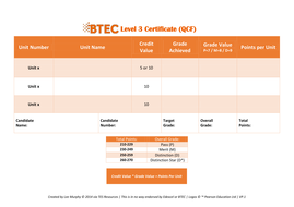 btec level 3 qcf grade calculator by leemurphy1 teaching resources