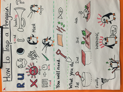 Pie Corbett Story Map Pie Corbett Story Map for instruction writing. How to catch a