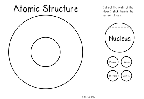Atomic Structure Interactive Notebook Activities by