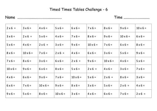Division Worksheets timed division worksheets Free Printable – Division Tables Worksheet