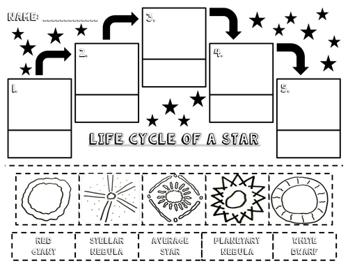 life cycle of a star packet by lyndsdive teaching resources tes. Black Bedroom Furniture Sets. Home Design Ideas