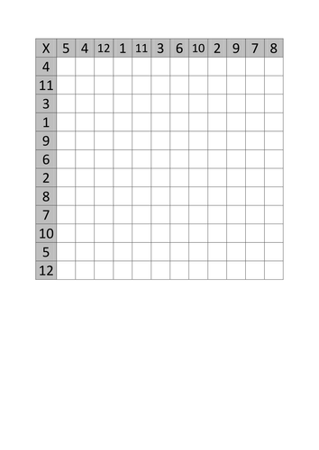 Blank Times Table practice grids - up to 12x12 by Pygmy_squid ...
