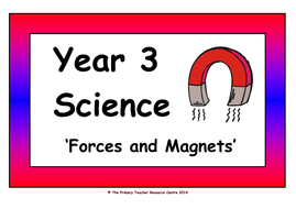 Image result for forces and magnets
