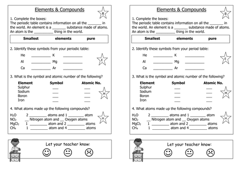 Elements and the Periodic Table by bs2sjh Teaching Resources TES – Periodic Table of Elements Worksheet