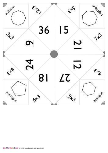 Times Tables Fortune Tellers / chatterbox by oceanic