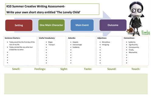 Creative writing planning