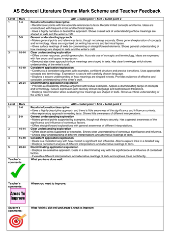 edexcel as literature drama mark scheme and teacher feedback review sheet by dshowarth. Black Bedroom Furniture Sets. Home Design Ideas