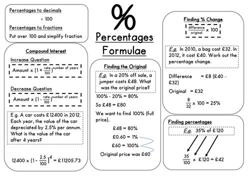 gcse maths percentages revision by saz 1234 uk teaching resources tes. Black Bedroom Furniture Sets. Home Design Ideas