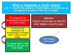 South-Sudan---Problems-and-Solutions.pptx
