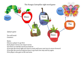 Common Abbreviations Worksheets Excel Hungry Caterpillar Sight Word Game By Anishamiah  Teaching  Distributive Property Combining Like Terms Worksheet Word with Social Studies Vocabulary Worksheets Excel Sightwordhungrycaterpillargamehwpdf Egyptian Hieroglyphics Worksheet