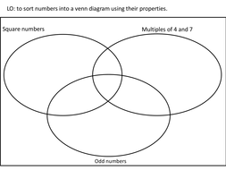 Sorting numbers onto venn diagram by zundre teaching resources tes sorting numbers onto venn diagram ccuart Images