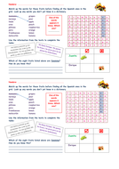KS3 Spanish starter – fruits