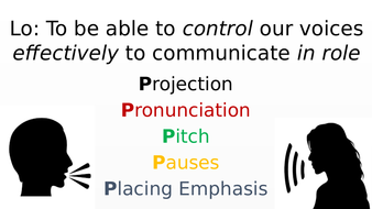 Lesson-4-Using-Voice.pptx