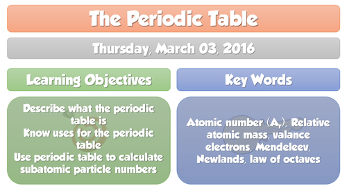 New Periodic Table Lesson Tes