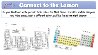 Gcse chemistry 2016 periodic table lesson resource pack by adg gcse chemistry 2016 periodic table lesson resource pack urtaz Image collections