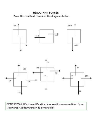 Worksheets Net Forces Worksheet net force worksheet template worksheet