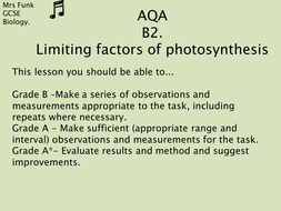 Limiting factors of photosynthesis GCSE B2 AQA Old Spec by ...
