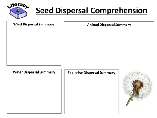 {Germination and Seed Dispersal by ksmith88 Teaching Resources Tes – Seed Dispersal Worksheet