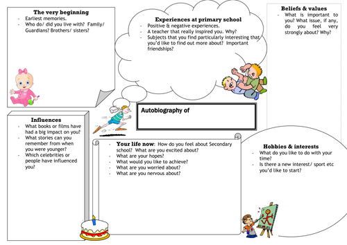 Imagination for Creative Writing (three lessons) by