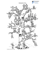 Evaluation-Tree.png