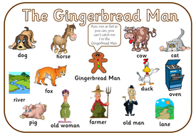 The gingerbread man resource pack powerpoints display for Gingerbread man story map template