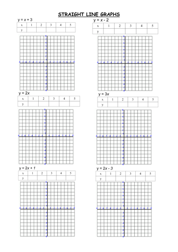 Linear graphs from table of values worksheet by prof689 for X and y tables worksheet