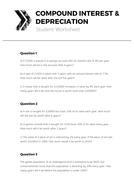 Compound Interest & Depreciation - Complete Lesson by tomotoole ...