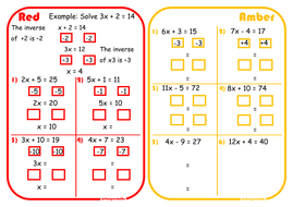 Solving Two-Step Equations Scaffolded Differentiated RAGE Sheet by ...