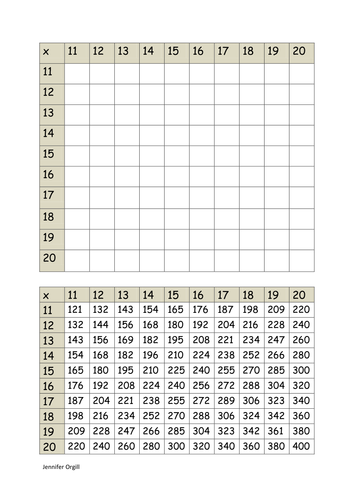 Worksheets 11to 20 Table multiplication speed chart using decimals and tables from 11 to 20 by jorgill teaching resources tes