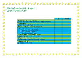 Self-assessment and Teacher Assessment KS1 Interim Report