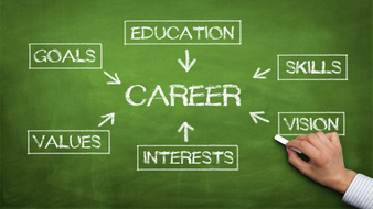 Careers Presentation.pptx