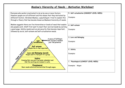 Maslow Motivation GCSE Business Studies Lesson by andrewjohn82 – Motivation Worksheets
