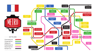 French Metro Connectives Map DisplayHelpsheet By Kayleighmel - French metro map