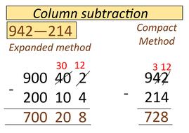 Image result for column addition poster