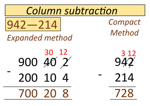 Subtraction Worksheets Using Column Method - Proga | Info