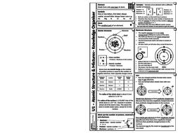 U1A-Knowledge-Organiser-NEW.pptx