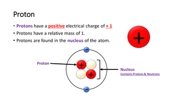 5.1.1.4-Atomic-structure-info-sheets.pptx