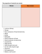 5.1.2.3-WS-The-properties-of-metals-and-non-metals-worksheet.docx