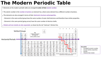 5.1.2.2-Posters-Development-of-the-periodic-table.pptx