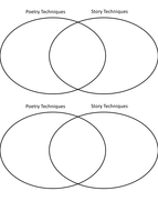 Poetry and story techniques venn diagram sorting worksheet by poetry venn diagrampptx ccuart Image collections