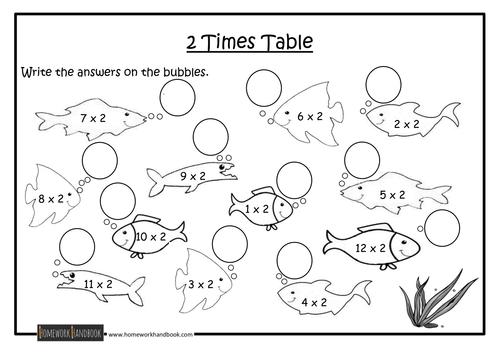 2-Times Table Worksheet