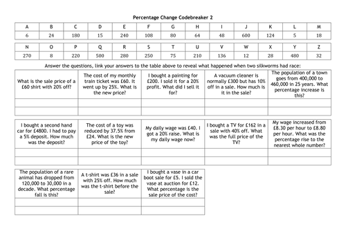 Percentage Change Codebreakers by alutwyche Teaching Resources TES – Percent of Change Worksheet