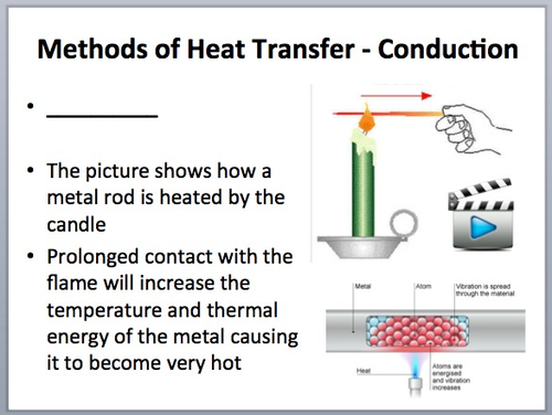 Thermal Energy Temperature and Heat Physics Lesson and – Methods of Heat Transfer Worksheet